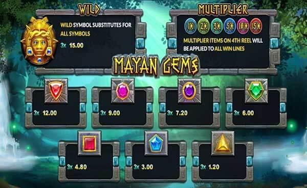 รีวิวเกมสล็อต Mayan Gems