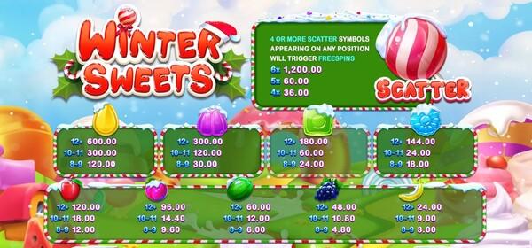 รีวิวเกมสล็อต Winter Sweets ขนมหวาน